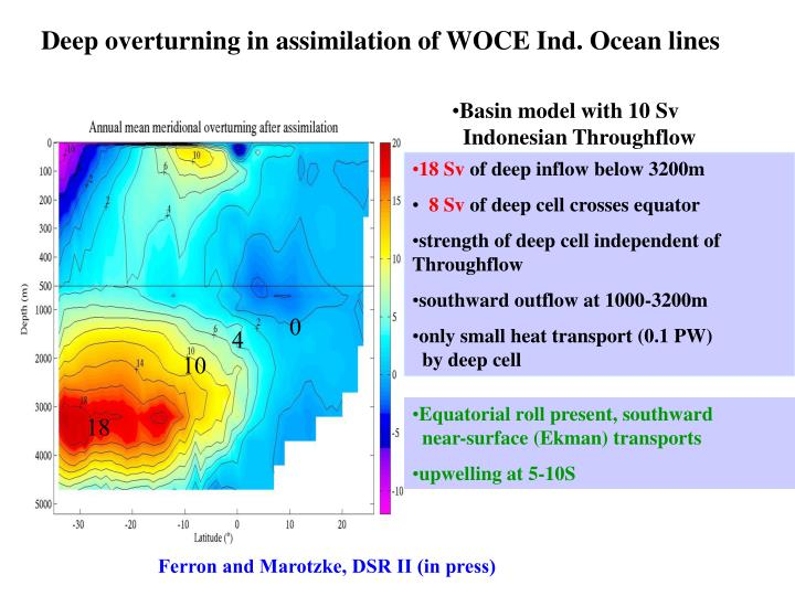 Deep overturning in assimilation of WOCE Ind. Ocean lines