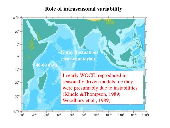 Role of intraseasonal variability