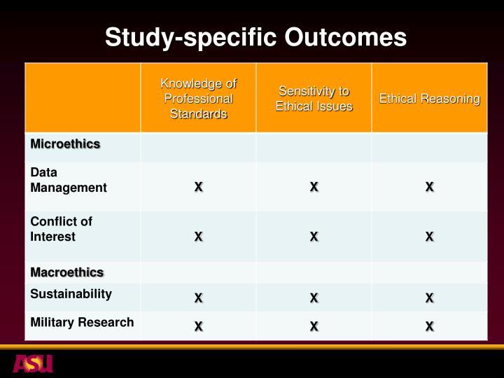 Study-specific Outcomes