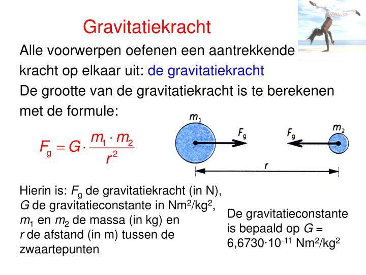 Gravitatiekracht