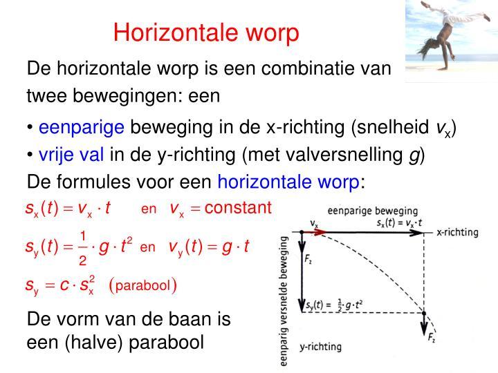Horizontale worp