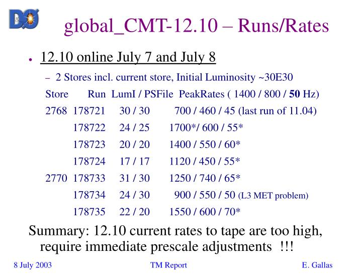 Global cmt 12 10 runs rates
