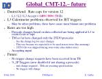 global cmt 12 future