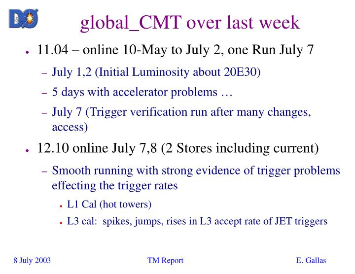 Global cmt over last week