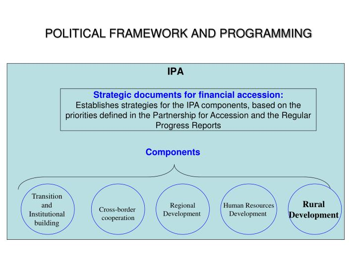 POLITICAL FRAMEWORK AND PROGRAMMING