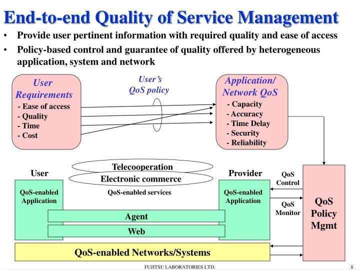 Provide user pertinent information with required quality and ease of access