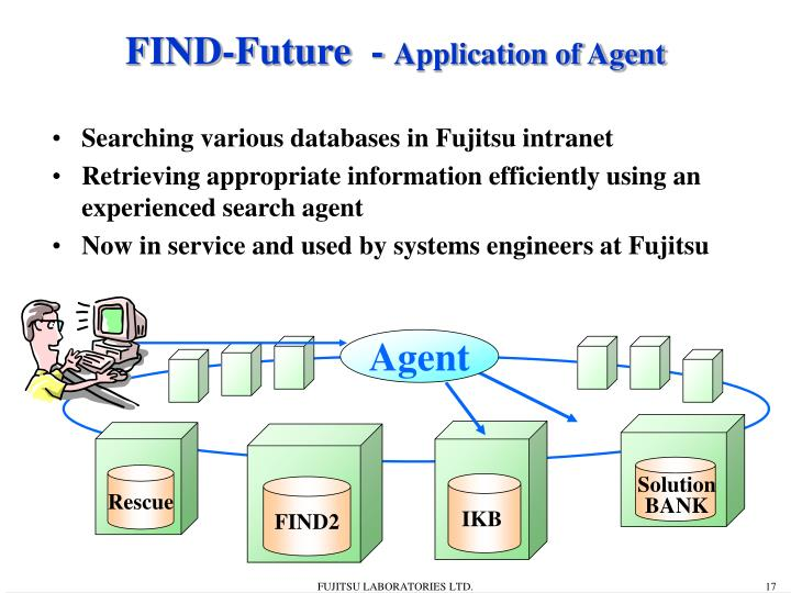 Searching various databases in Fujitsu intranet