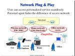network plug play