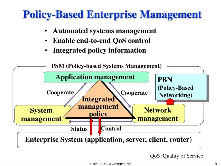 Automated systems management