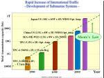 rapid increase of international traffic development of submarine systems