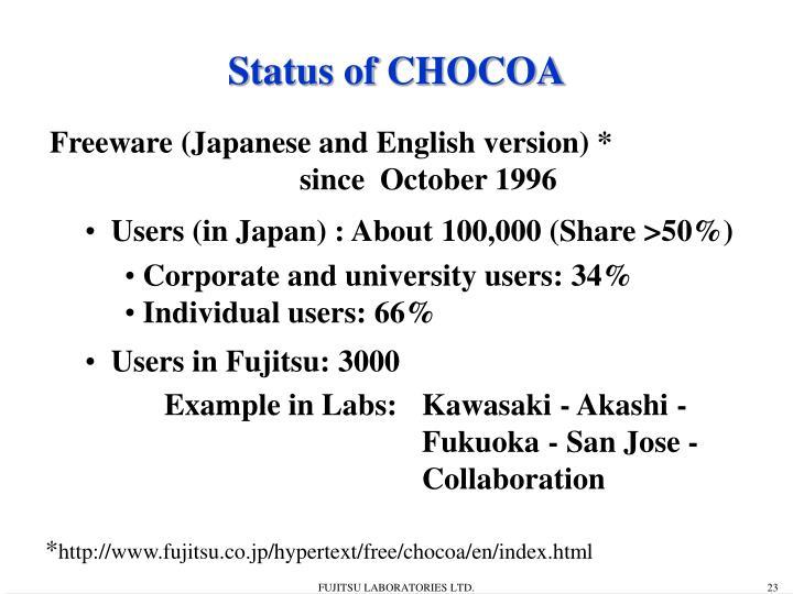 Status of CHOCOA