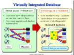 virtually integrated database