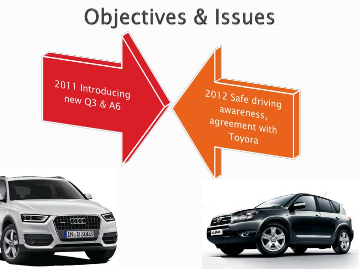 Objectives & Issues