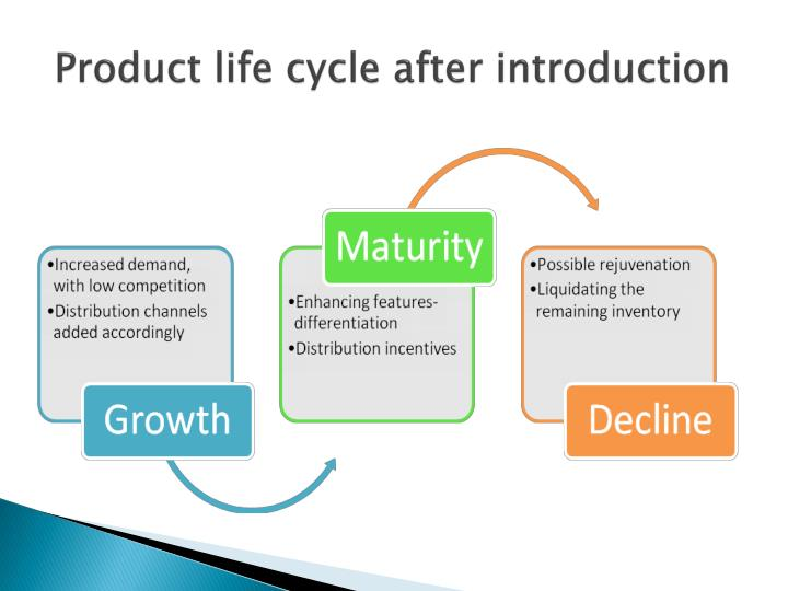 Product life cycle after introduction