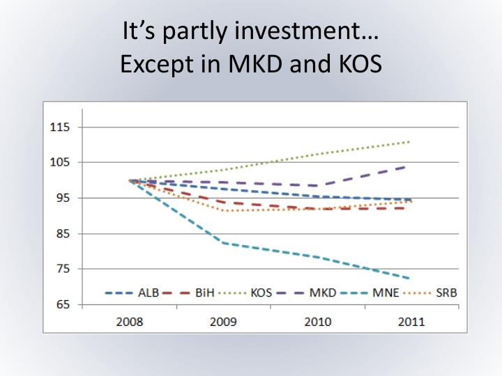 It's partly investment…