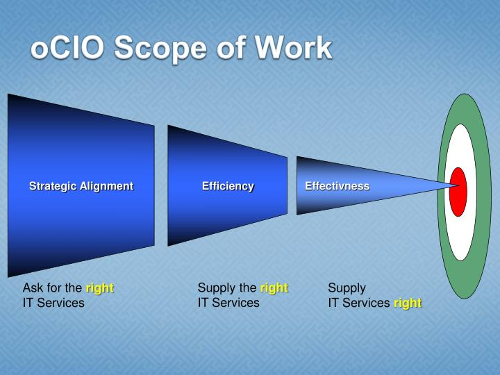 Ocio scope of work