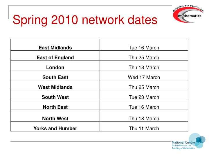 Spring 2010 network dates