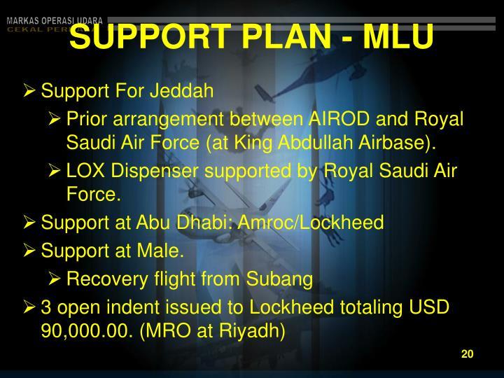 SUPPORT PLAN - MLU
