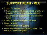 support plan mlu