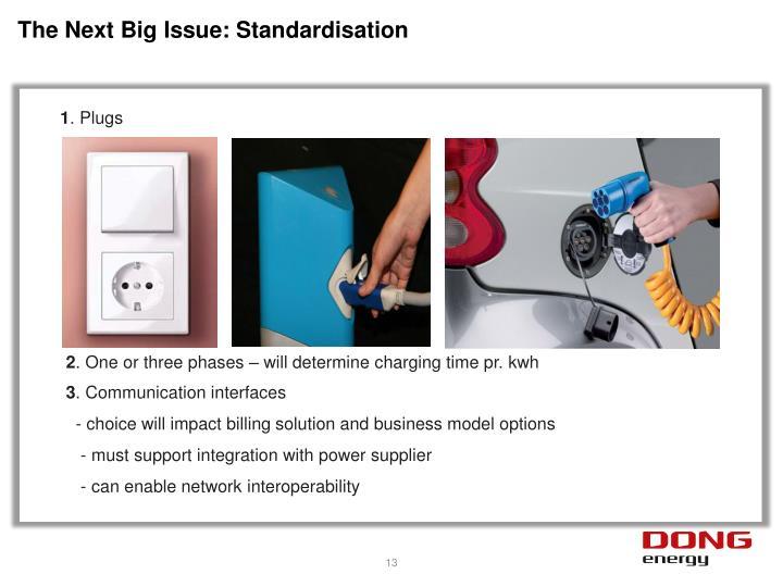 The Next Big Issue: Standardisation