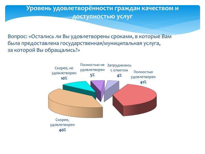 Уровень удовлетворённости граждан качеством и доступностью услуг