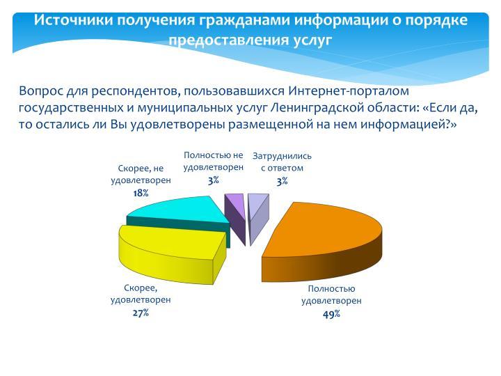 Источники получения гражданами информации о порядке предоставления услуг