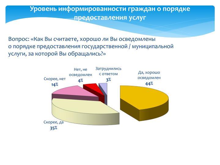 Уровень информированности граждан о порядке предоставления услуг