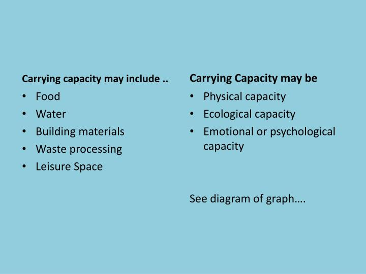 Carrying capacity may include ..