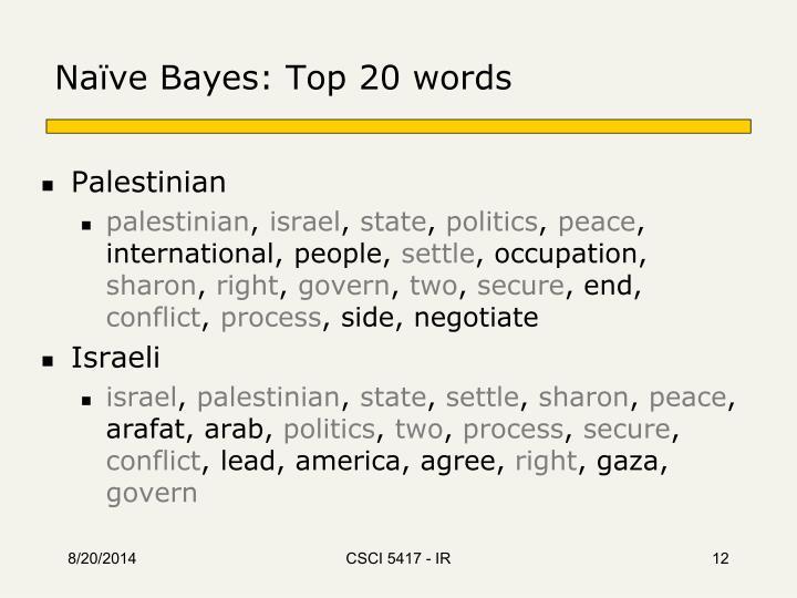 Naïve Bayes: Top 20 words