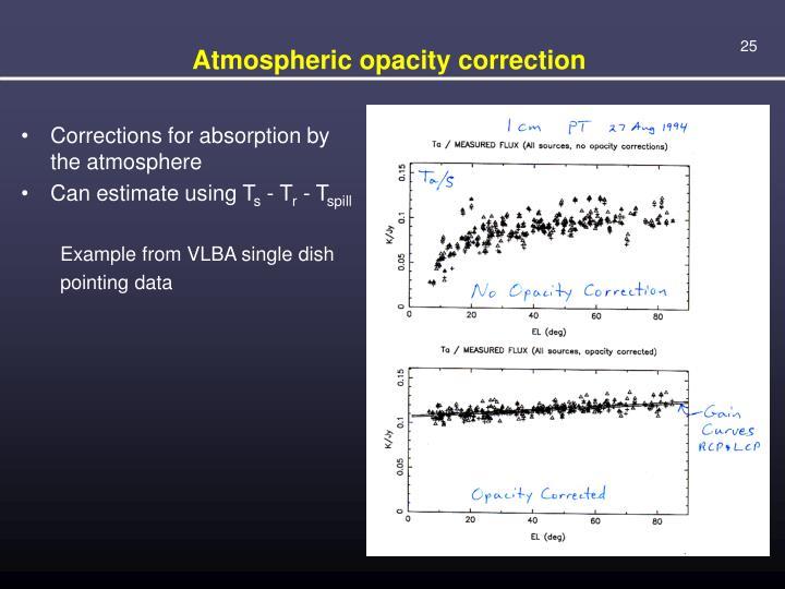 Atmospheric opacity correction