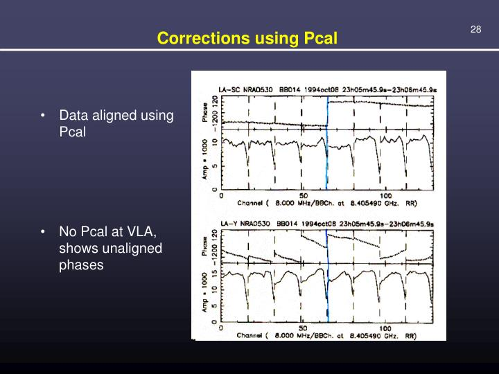 Corrections using Pcal