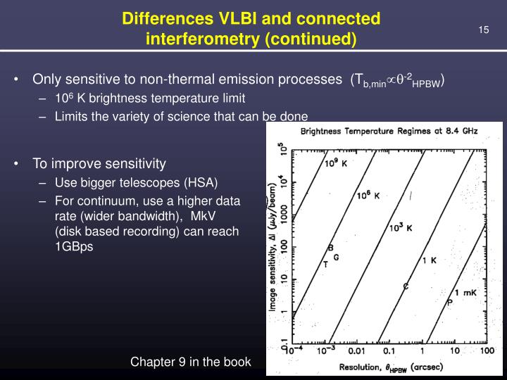 Differences VLBI and connected