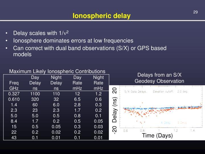 Ionospheric delay