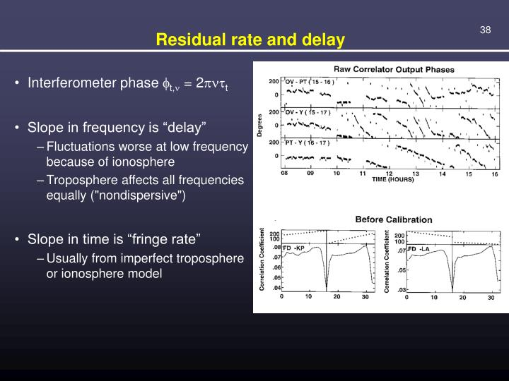 Residual rate and delay