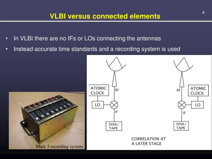 VLBI versus connected elements