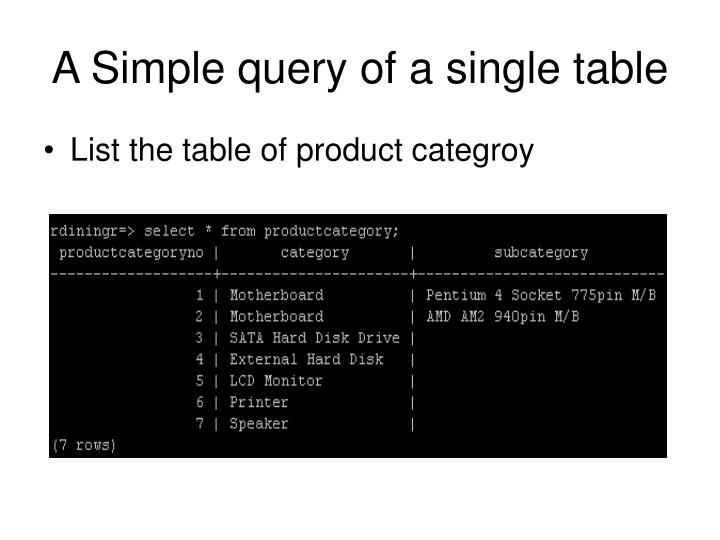 A Simple query of a single table