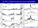 3c 454 3 outbursts seen first at mm wavelengths