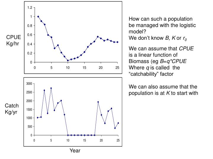 How can such a population be managed with the logistic model?