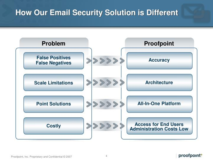 How Our Email Security Solution is Different