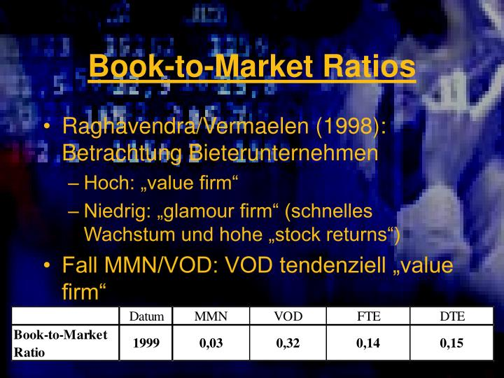 Book-to-Market Ratios