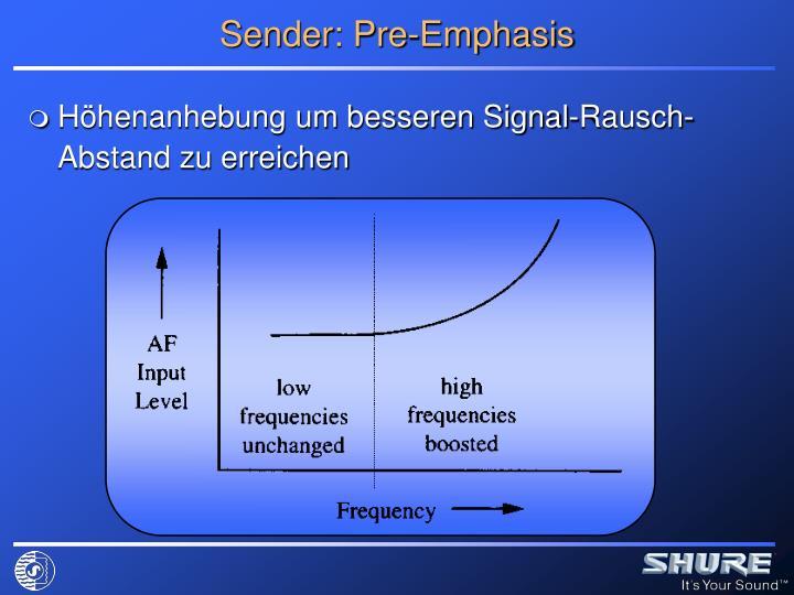 Sender: Pre-Emphasis