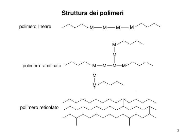 Struttura dei polimeri