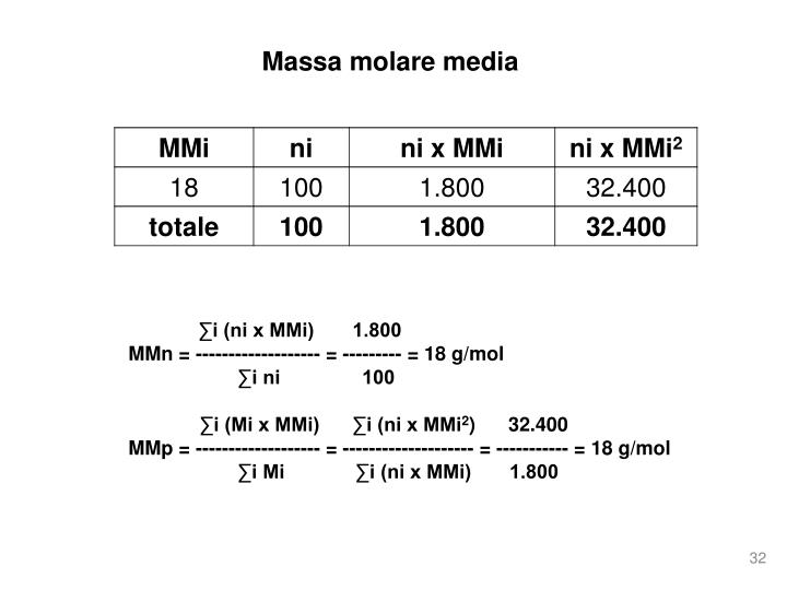 Massa molare media