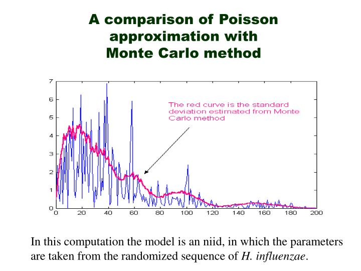 A comparison of Poisson approximation with