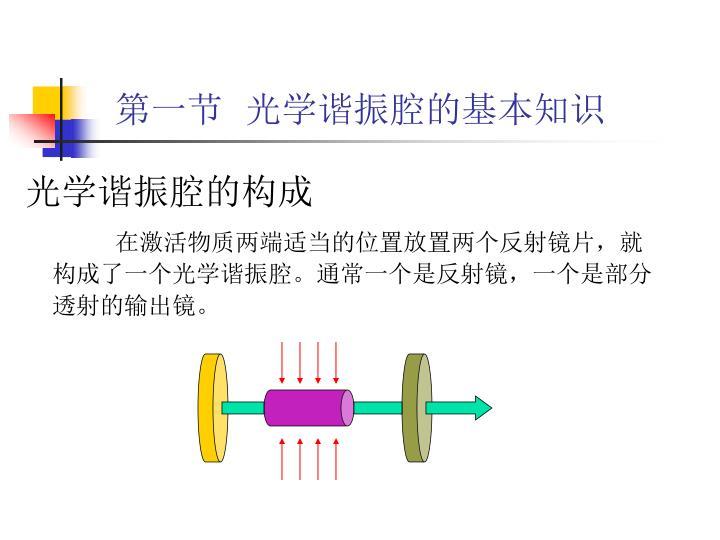 第一节  光学谐振腔的基本知识