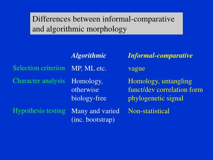 Differences between informal-comparative and algorithmic morphology