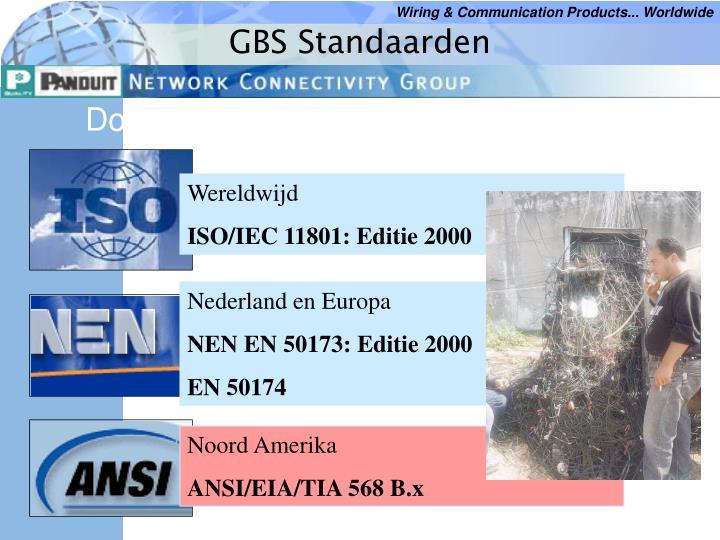 GBS Standaarden