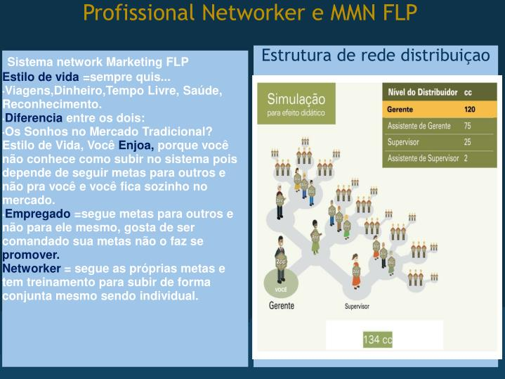 Sistema network Marketing FLP