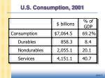 u s consumption 2001