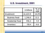 u s investment 2001